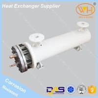 Shell and tube heat exchanger , refrigeration & heat exchange equipment thumbnail image