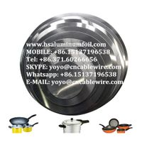 Aluminum Disc for Cookware