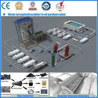 Newest design running well waste tyre pyrolysis plant