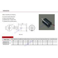 geratcooler Brushless DC Motor , Planetary gearbox + Brushless DC Motor thumbnail image