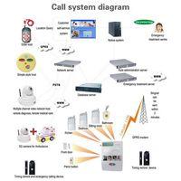 Emergency Calling System