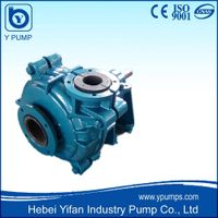 Slurry Pump in Yifan Brand