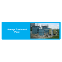 Sewage treatment plant manufacturer in Mumbai