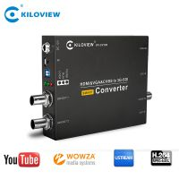 HDMI&VGA&CVBS-SD/HD/3G SDI Multifunction Video converter thumbnail image