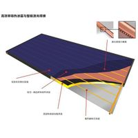 flat plate solar thermal collector thumbnail image