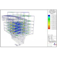 Hybrid In-Situ Type NOx, O2 Analyzer