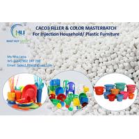 PLASTICS FILLER MASTERBATCH FOR HOUSEHOLD ITEMS