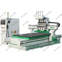 Factory Supply best price CNC Router machine ,wood working cnc router machine Q4
