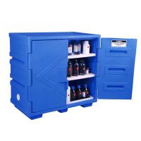 Acid Corrosive Cabinet(22Gal),SYSBEL