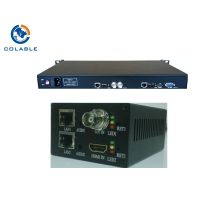 COL-8201HS single channel Multi-port H.265 encoder