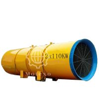 Mining/Tunnel Ventilation Fan Manufacturer SGS approved in China