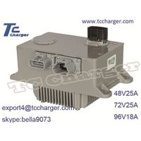 1.8KW Battery Charger for Electric Scooter