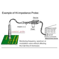 RF measurement probe