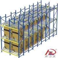 Gravity Pallet Flow Racks