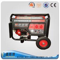 3KW Portable generator set