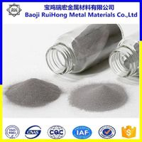high quality and competitive price titanium powder