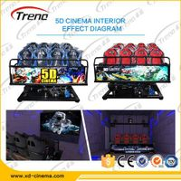 7D cinema interactive motion cinema with gun
