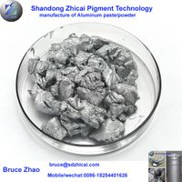 Premium Printing inks use aluminum paste for textile printing thumbnail image