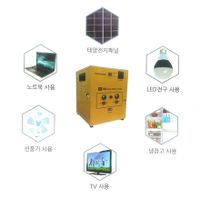 Solar-powered HOME Energy Storage System ( HOME ESS )