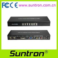 Suntron Multi-function ALL2SDI Mixed Switcher thumbnail image