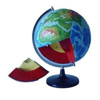 Model of Earth Internal Structure