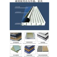 aluminum decorative material