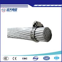 All Aluminium Alloy Conductor cable / AAAC cable