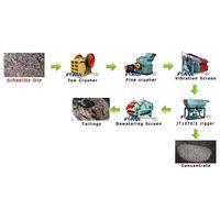 scheelite tungsten ore processing machine-tungsten separator