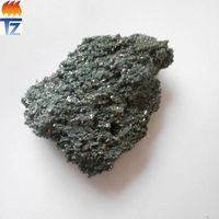 Green Silicon Carbide / Green SiC