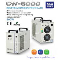 S&A CW-5000 water chiller 0.8kw China exporter