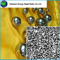 Soft Balls / Decorative Balls / Curtain Balls / Toy Balls / Steel Ball / Grinding Ball