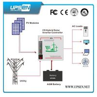 1kw-6kw PV Grid Solar Inverter with MPPT Controller thumbnail image