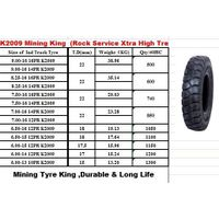 1100-20 Mining truck tires