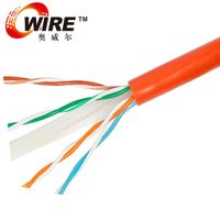 High Performance CAT6a/UTP Cabling - 1,000 ft. Spool