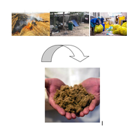 Diseased dead livestock and poultry processing machine thumbnail image