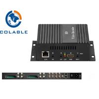 COL-8301HA single channel HDMI&AV IPTV encoder
