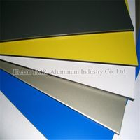 1100 3003 aluminum sheets for aluminum composite panel based
