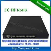 10Gigabit Ethernet network Switch UK6600-24HC high performance with 10 10G SFP+ ports 4 combo ports
