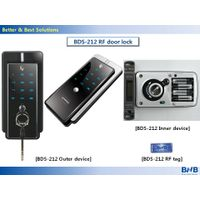 RF Card Digital Door Lock