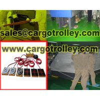 Air bearing casters price list with details thumbnail image