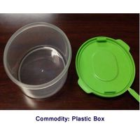 Commodity-Plastic Box