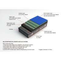 PU/Si-PU Multipurpose Sport Field System Material Product (EN14877 .EN14904,ITF5)