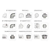 Thread Fitting,Vacuum Casting Super Alloy,Pipe Fitting,Ball Valve,