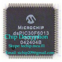 Break protect of chip TMS320F28065