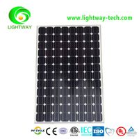 cheap price mono 320w solar panel solar home system