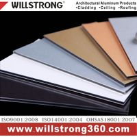 3mm 4mm pvdf aluminium composite panel
