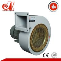 DF series low noise small centrifugal fan