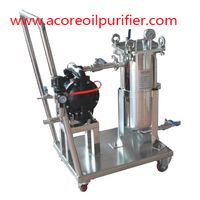 Portable Oil Purifier Supplier