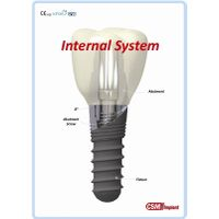 Internal Implant System Kit