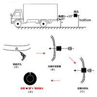 Truck Parking Sensor for LED Display and Buzzer Alarm thumbnail image